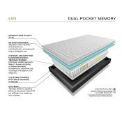 Dual Pocket Memory