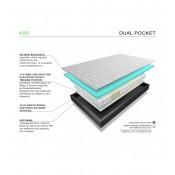Dual Pocket